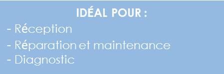 Bloc Idéal pour -1